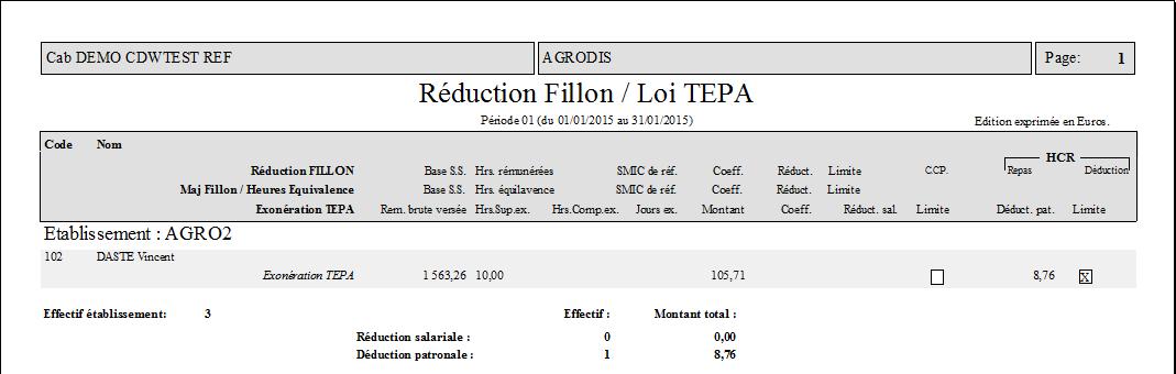 Edition Fillon